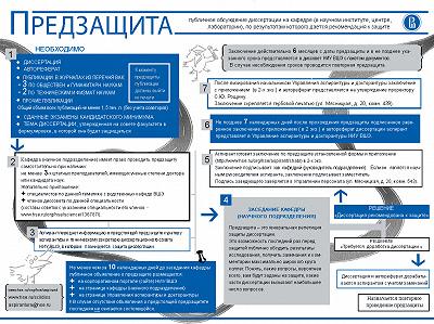 Предзащита Аспирантура Санкт Петербург Национальный  Порядок обсуждения диссертационных работ в НИУ ВШЭ предварительная защита диссертации